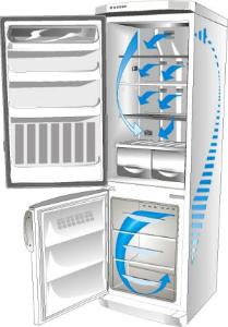 Советы как подобрать хороший холодильник.